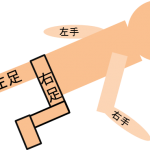 シムスの姿勢(体位)で血行促進!妊婦さんが楽になる寝方
