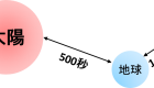 1光年とは何キロの距離なのか?イメージしやすく解説